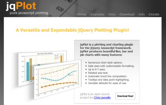 jqPlot JavaScript Chart Library